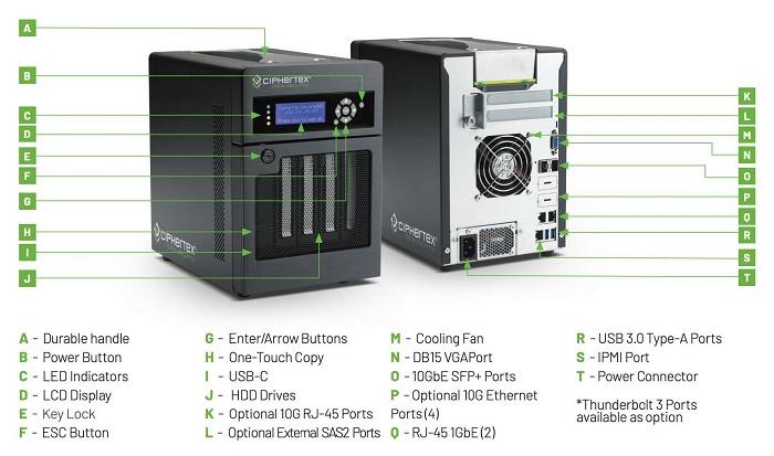 CX-40KxD Labeled Details