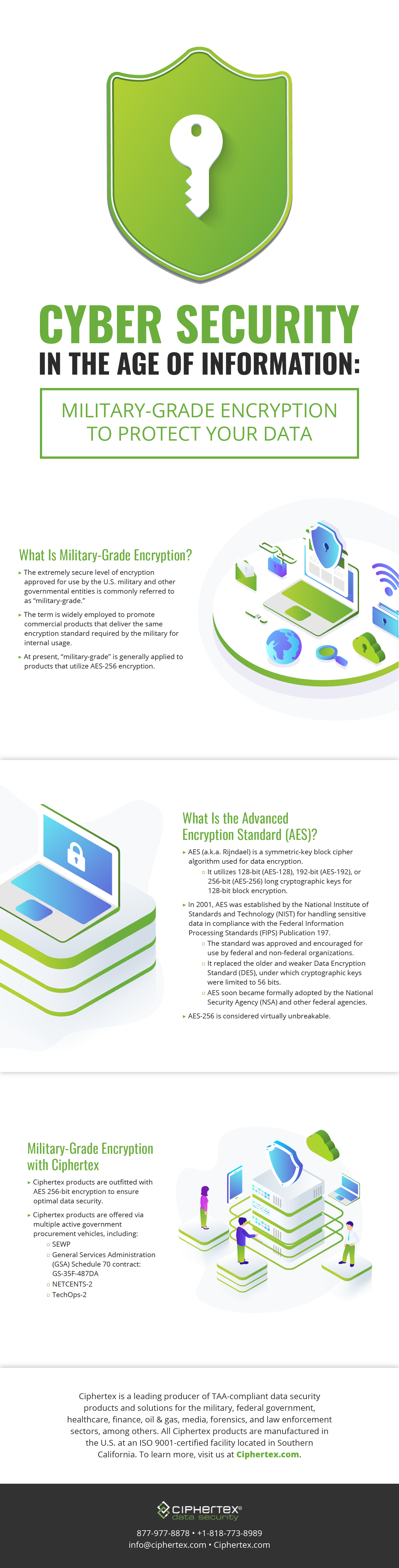 Military Grade Encryption To Protect Your Data