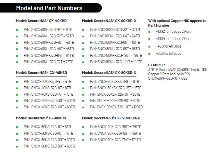 SecureNAS Part Numbers